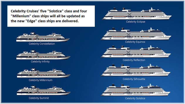 In addition to building the new Edge class ships, Celebrity Cruises will modernize its existing fleet to bring the ships up to date and in line with the new Edge class vessels (Click to enlarge)