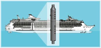 Liberty of the Seas internal scrubber (© Green Tech Marine)
